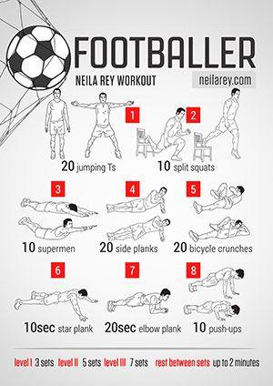 การฝึกอบรมฟุตบอล …