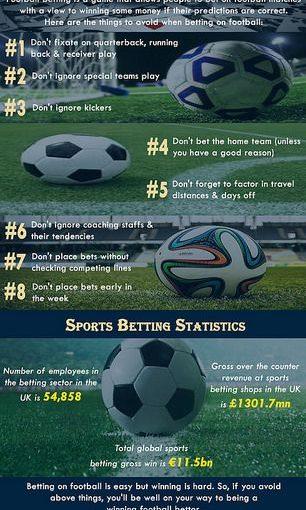 การเดิมพัน Ebook รวยอย่างรวดเร็วกับการเดิมพันกีฬา! – เคล็ดลับการเดิมพัน #betting #sports # …